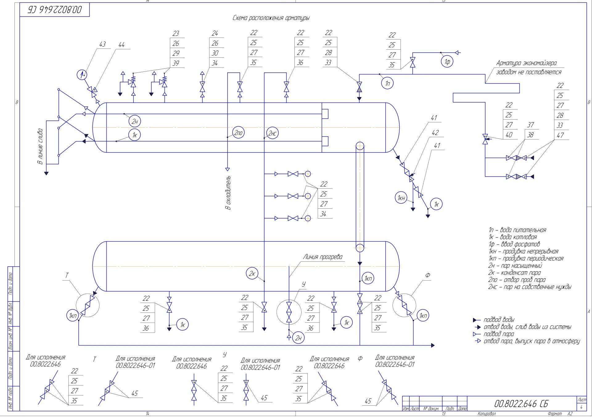 Технический отчет по пусконаладочным работам модульной котельной